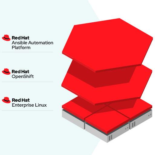 La-confiabilidad-de-Red-Hat-en-todas-las-nubesLa-confiabilidad-de-Red-Hat-en-todas-las-nubes